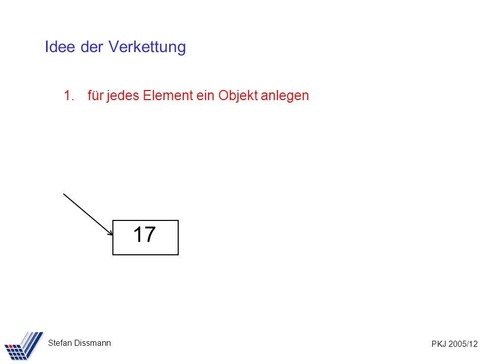 PKJ 2005/12 Stefan Dissmann Idee der Verkettung 17 1.für jedes Element ein Objekt anlegen