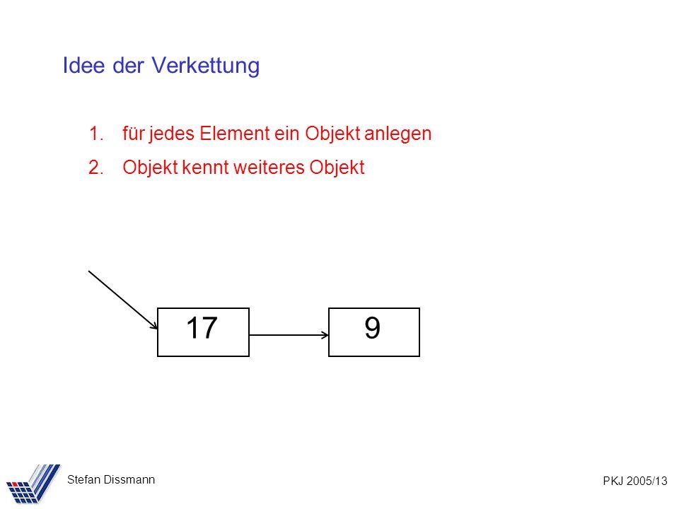 PKJ 2005/13 Stefan Dissmann Idee der Verkettung 17 9 1.für jedes Element ein Objekt anlegen 2.Objekt kennt weiteres Objekt