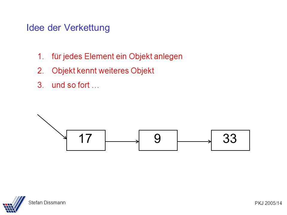 PKJ 2005/14 Stefan Dissmann Idee der Verkettung 17 933 1.für jedes Element ein Objekt anlegen 2.Objekt kennt weiteres Objekt 3.und so fort …