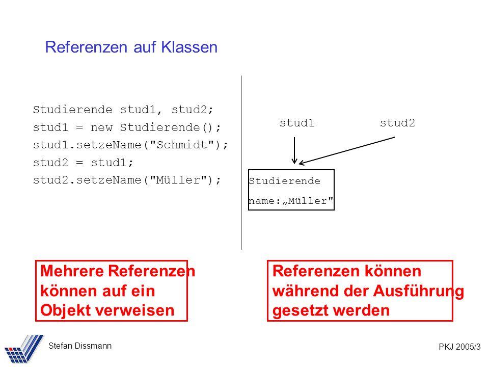 PKJ 2005/3 Stefan Dissmann Referenzen auf Klassen Studierende stud1, stud2; stud1 = new Studierende(); stud1.setzeName( Schmidt ); stud2 = stud1; stud2.setzeName( Müller ); stud1stud2 Studierende name:Müller Mehrere Referenzen können auf ein Objekt verweisen Referenzen können während der Ausführung gesetzt werden