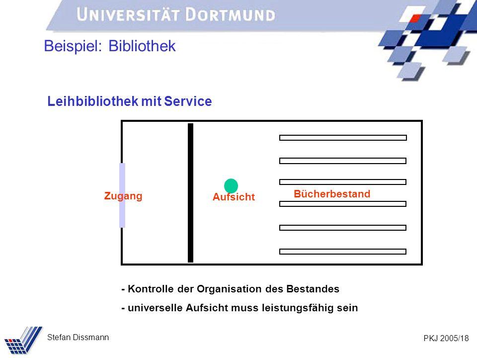 PKJ 2005/18 Stefan Dissmann Beispiel: Bibliothek Leihbibliothek mit Service Bücherbestand Zugang - Kontrolle der Organisation des Bestandes - universelle Aufsicht muss leistungsfähig sein Aufsicht