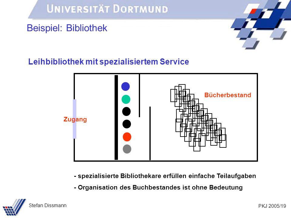 PKJ 2005/19 Stefan Dissmann Beispiel: Bibliothek Leihbibliothek mit spezialisiertem Service Bücherbestand Zugang - spezialisierte Bibliothekare erfüllen einfache Teilaufgaben - Organisation des Buchbestandes ist ohne Bedeutung