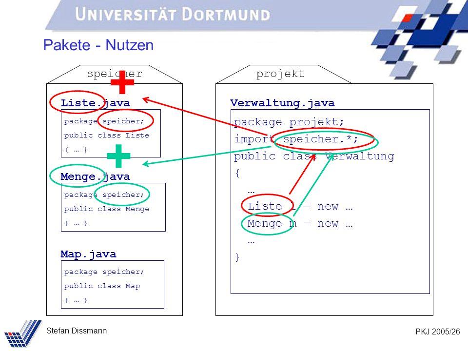 PKJ 2005/26 Stefan Dissmann Pakete - Nutzen Liste.java package speicher; public class Liste { … } Menge.java package speicher; public class Menge { … } Map.java package speicher; public class Map { … } speicher Verwaltung.java package projekt; import speicher.*; public class Verwaltung { … Liste l = new … Menge m = new … … } projekt + +