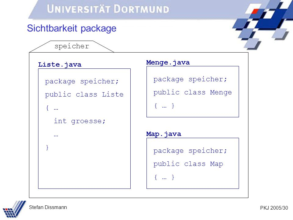 PKJ 2005/30 Stefan Dissmann Sichtbarkeit package Liste.java package speicher; public class Liste { … int groesse; … } Menge.java package speicher; public class Menge { … } Map.java package speicher; public class Map { … } speicher