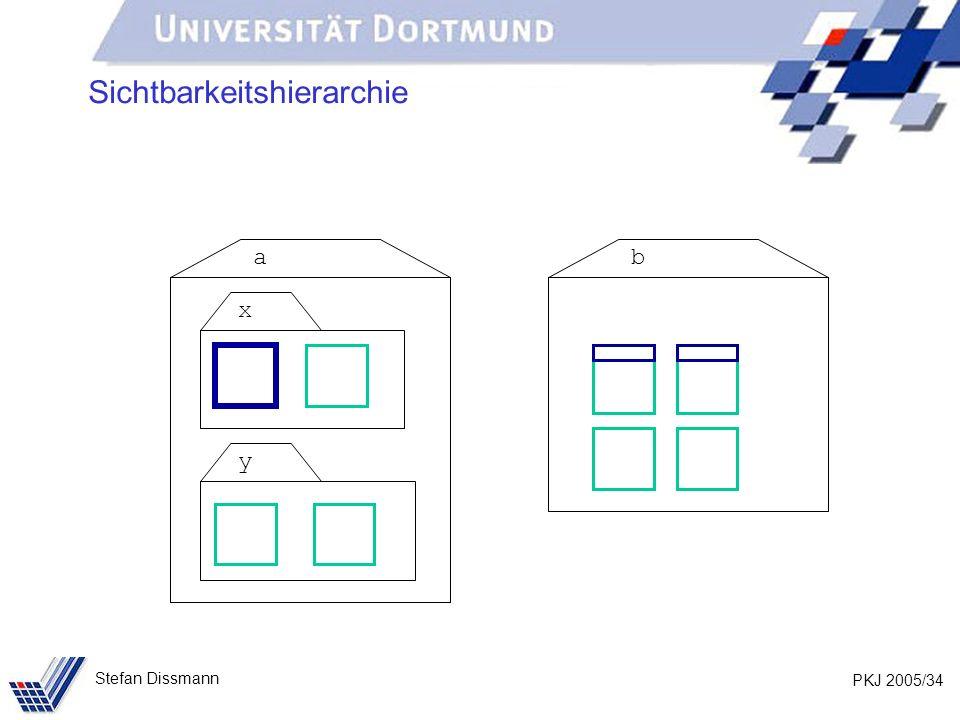 PKJ 2005/34 Stefan Dissmann Sichtbarkeitshierarchie b a x y