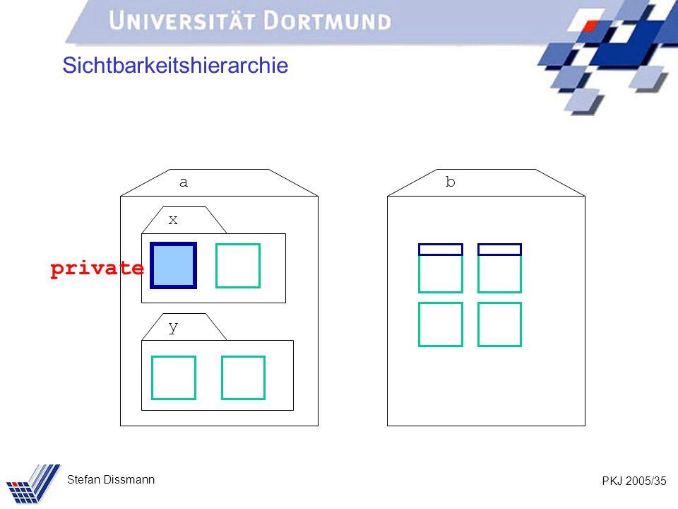 PKJ 2005/35 Stefan Dissmann Sichtbarkeitshierarchie b a x y private