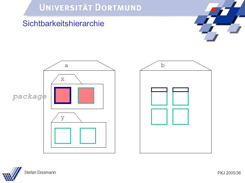 PKJ 2005/36 Stefan Dissmann Sichtbarkeitshierarchie b a x y package