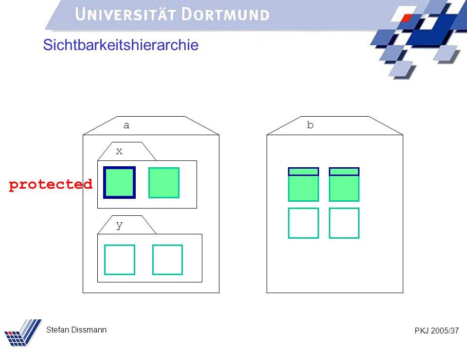 PKJ 2005/37 Stefan Dissmann Sichtbarkeitshierarchie b a x y protected
