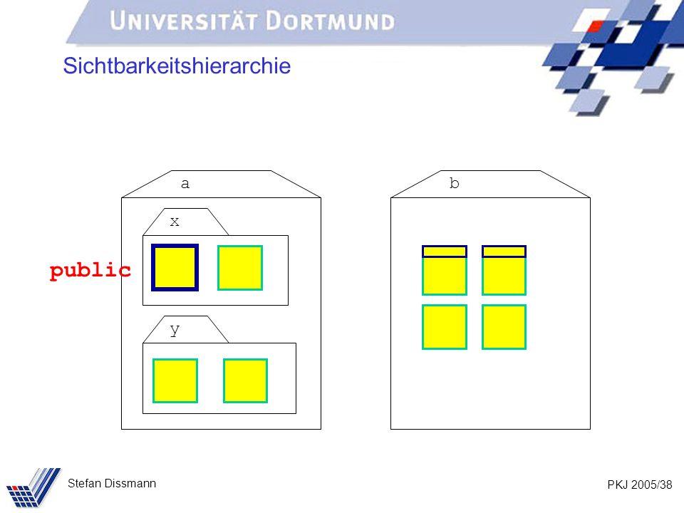 PKJ 2005/38 Stefan Dissmann Sichtbarkeitshierarchie b a x y public