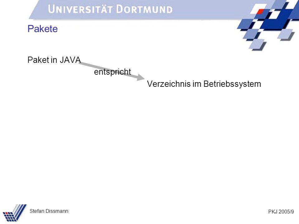 PKJ 2005/9 Stefan Dissmann Pakete Paket in JAVA entspricht Verzeichnis im Betriebssystem