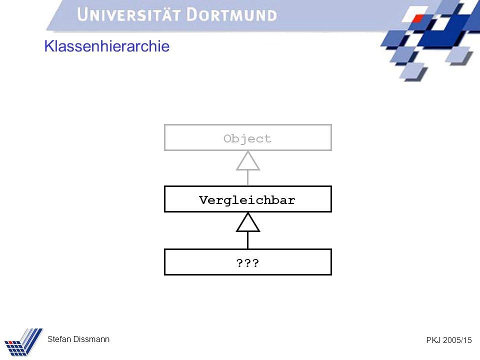 PKJ 2005/15 Stefan Dissmann Klassenhierarchie Vergleichbar ??? Object