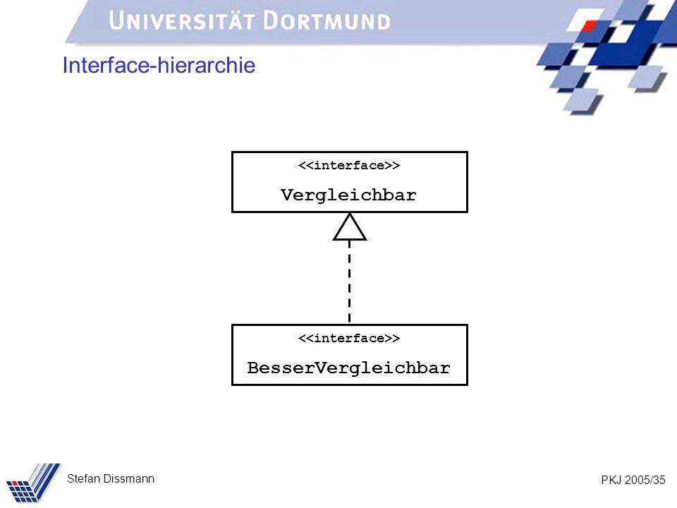 PKJ 2005/35 Stefan Dissmann Interface-hierarchie > BesserVergleichbar > Vergleichbar