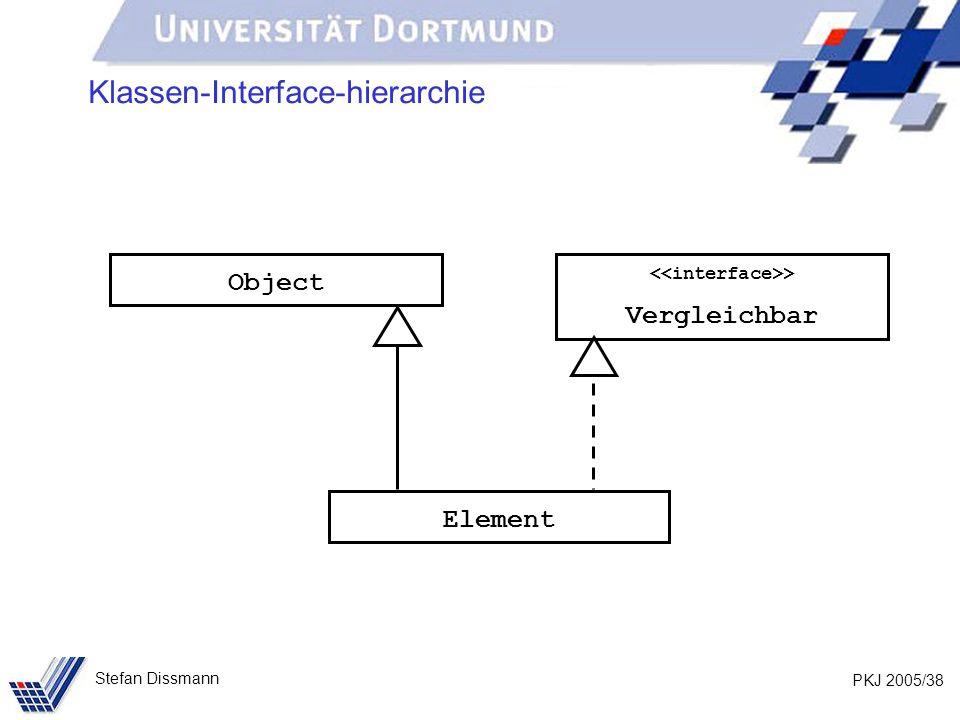 PKJ 2005/38 Stefan Dissmann Klassen-Interface-hierarchie Element Object > Vergleichbar