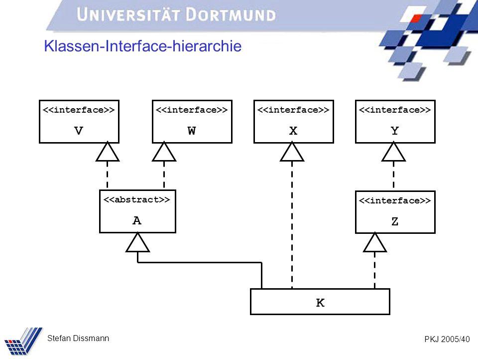 PKJ 2005/40 Stefan Dissmann Klassen-Interface-hierarchie > A > W K > V > X > Y > Z