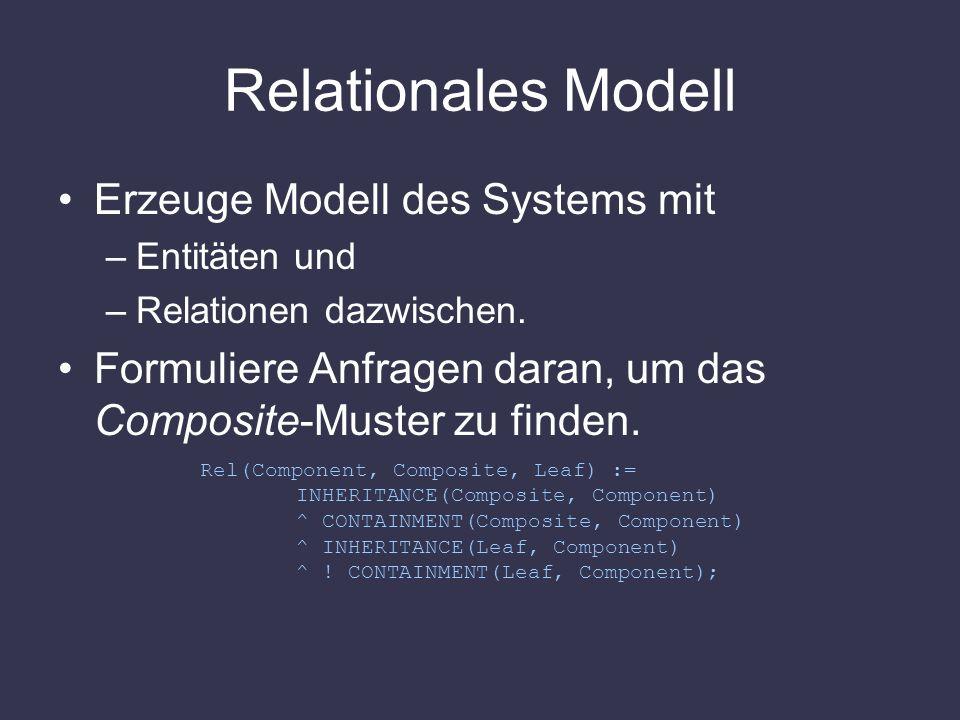 Relationales Modell Erzeuge Modell des Systems mit –Entitäten und –Relationen dazwischen. Formuliere Anfragen daran, um das Composite-Muster zu finden