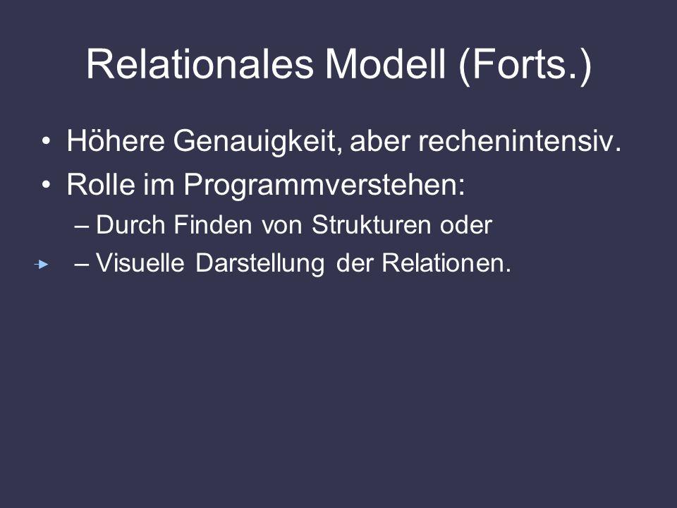 Relationales Modell (Forts.) Höhere Genauigkeit, aber rechenintensiv. Rolle im Programmverstehen: –Durch Finden von Strukturen oder –Visuelle Darstell