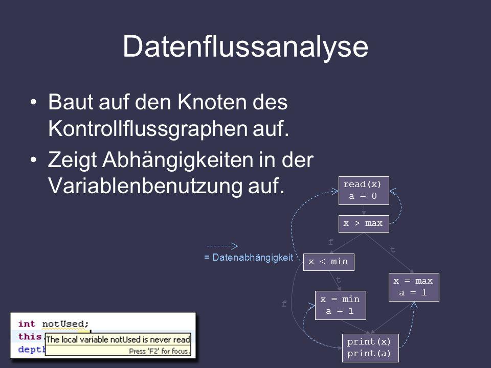Datenflussanalyse Baut auf den Knoten des Kontrollflussgraphen auf. Zeigt Abhängigkeiten in der Variablenbenutzung auf. = Datenabhängigkeit f f t t pr