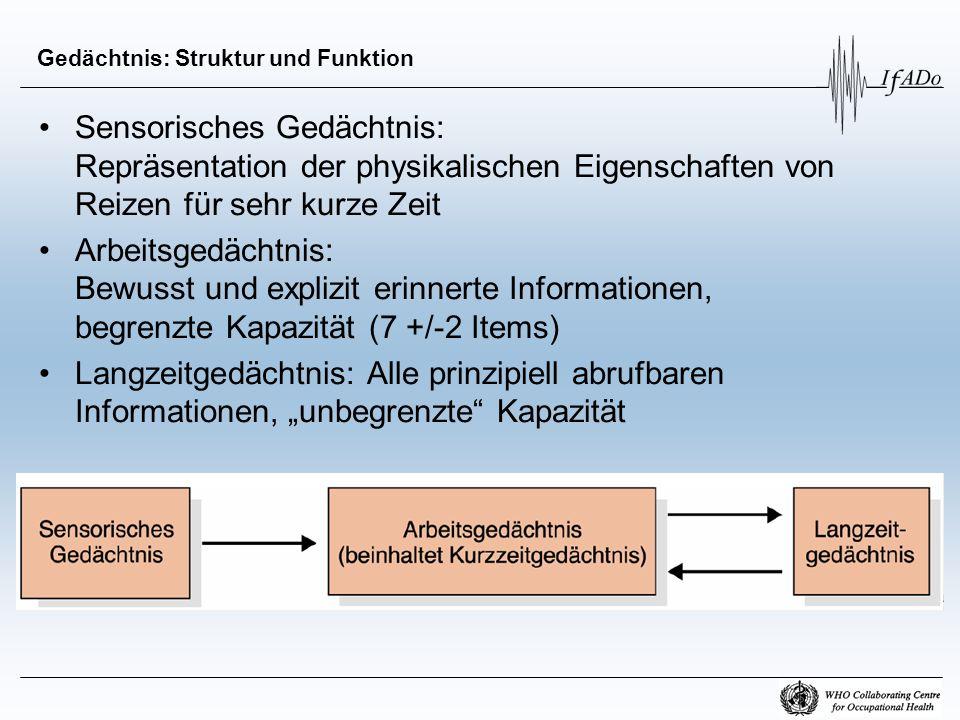Gedächtnis: Struktur und Funktion Sensorisches Gedächtnis: Repräsentation der physikalischen Eigenschaften von Reizen für sehr kurze Zeit Arbeitsgedäc