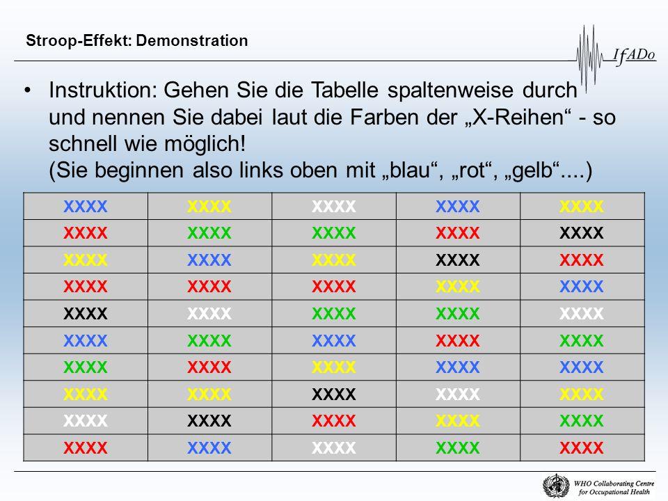 Stroop-Effekt: Demonstration Instruktion: Gehen Sie die Tabelle spaltenweise durch und nennen Sie dabei laut die Farben der X-Reihen - so schnell wie