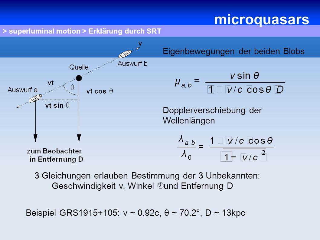 > superluminal motion > Erklärung durch SRT Eigenbewegungen der beiden Blobs Dopplerverschiebung der Wellenlängen 3 Gleichungen erlauben Bestimmung der 3 Unbekannten: Geschwindigkeit v, Winkel und Entfernung D microquasars Beispiel GRS1915+105: v ~ 0.92c, θ ~ 70.2°, D ~ 13kpc