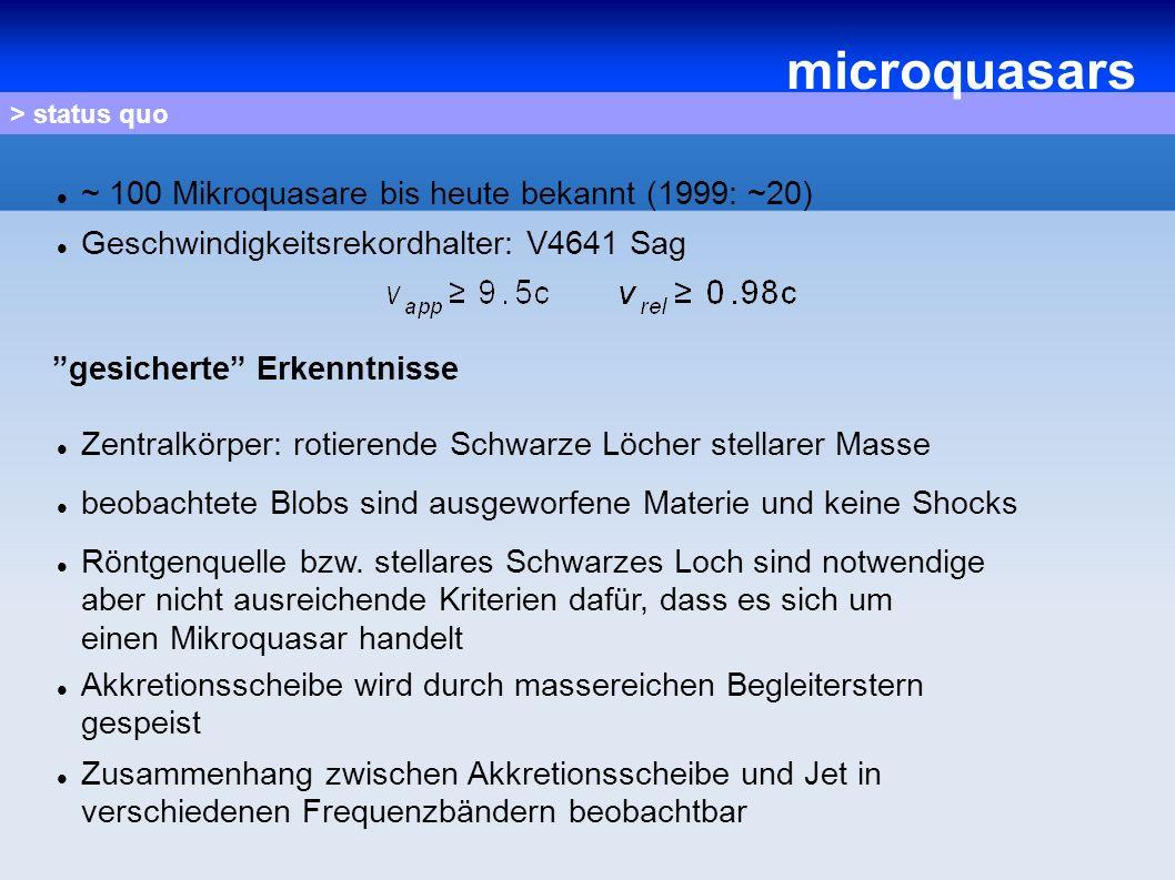> status quo ~ 100 Mikroquasare bis heute bekannt (1999: ~20) Geschwindigkeitsrekordhalter: V4641 Sag gesicherte Erkenntnisse Zentralkörper: rotierende Schwarze Löcher stellarer Masse beobachtete Blobs sind ausgeworfene Materie und keine Shocks Röntgenquelle bzw.