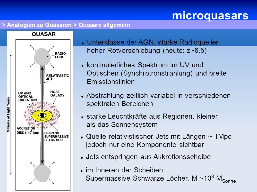 > Analogien zu Quasaren > Quasare allgemein starke Leuchtkräfte aus Regionen, kleiner als das Sonnensystem kontinuierliches Spektrum im UV und Optischen (Synchrotronstrahlung) und breite Emissionslinien Unterklasse der AGN, starke Radioquellen hoher Rotverschiebung (heute: z~6.5) Quelle relativistischer Jets mit Längen ~ 1Mpc jedoch nur eine Komponente sichtbar Jets entspringen aus Akkretionsscheibe im Inneren der Scheiben: Supermassive Schwarze Löcher, M ~10 8 M Sonne Abstrahlung zeitlich variabel in verschiedenen spektralen Bereichen microquasars