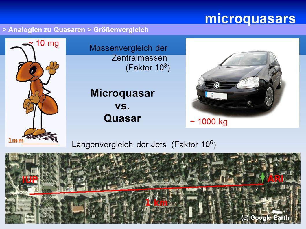 > Analogien zu Quasaren > Größenvergleich Längenvergleich der Jets (Faktor 10 6 ) (c) Google Earth ~ 10 mg Massenvergleich der Zentralmassen (Faktor 10 8 ) ~ 1000 kg Microquasar vs.