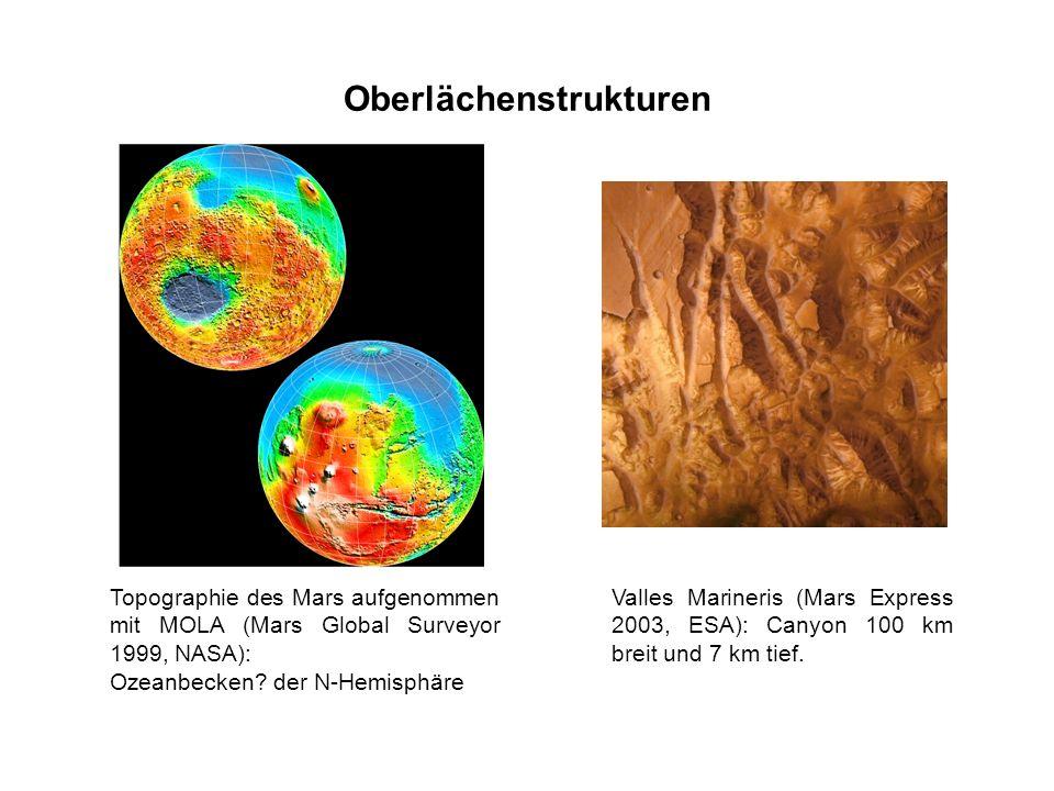 Oberlächenstrukturen Topographie des Mars aufgenommen mit MOLA (Mars Global Surveyor 1999, NASA): Ozeanbecken? der N-Hemisphäre Valles Marineris (Mars