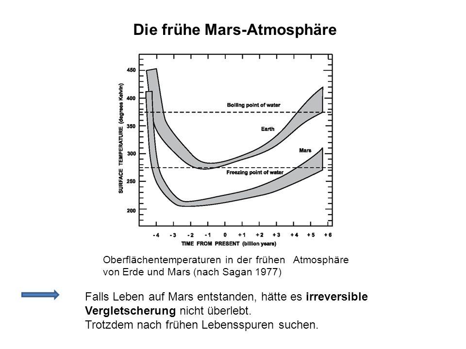 Die frühe Mars-Atmosphäre Oberflächentemperaturen in der frühen Atmosphäre von Erde und Mars (nach Sagan 1977) Falls Leben auf Mars entstanden, hätte