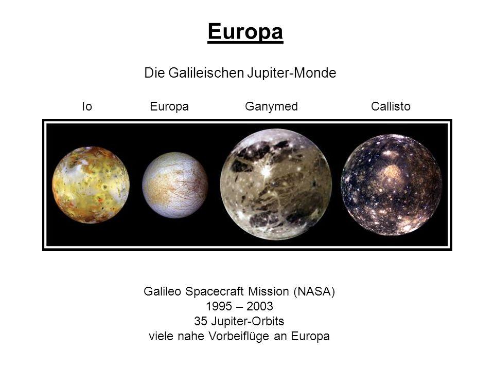 Europa Die Galileischen Jupiter-Monde Galileo Spacecraft Mission (NASA) 1995 – 2003 35 Jupiter-Orbits viele nahe Vorbeiflüge an Europa Io EuropaGanyme