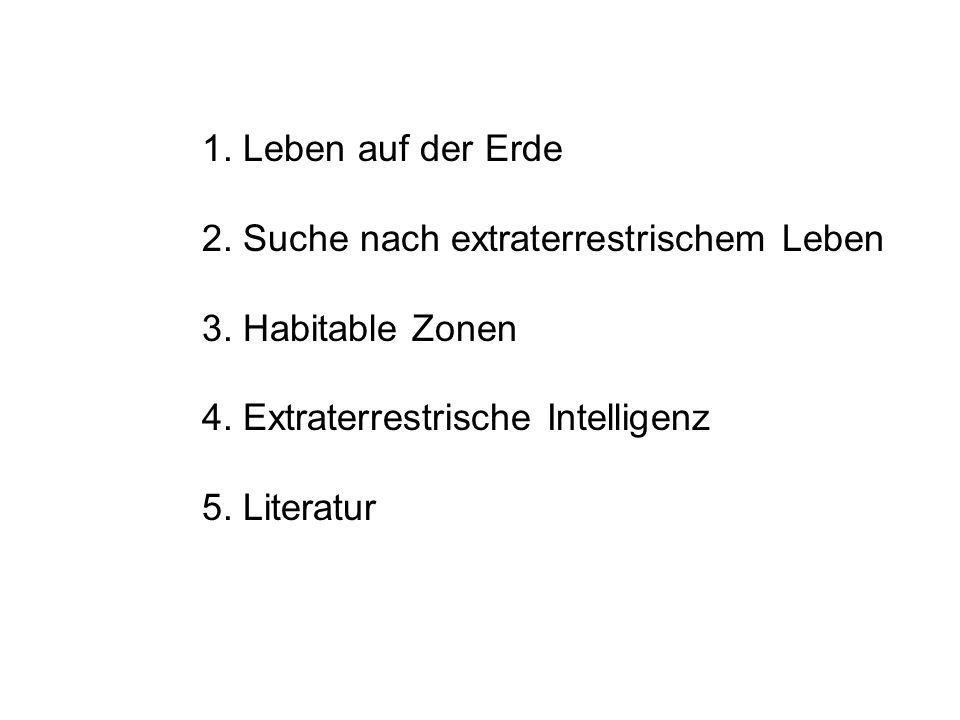 1. Leben auf der Erde 2. Suche nach extraterrestrischem Leben 3. Habitable Zonen 4. Extraterrestrische Intelligenz 5. Literatur