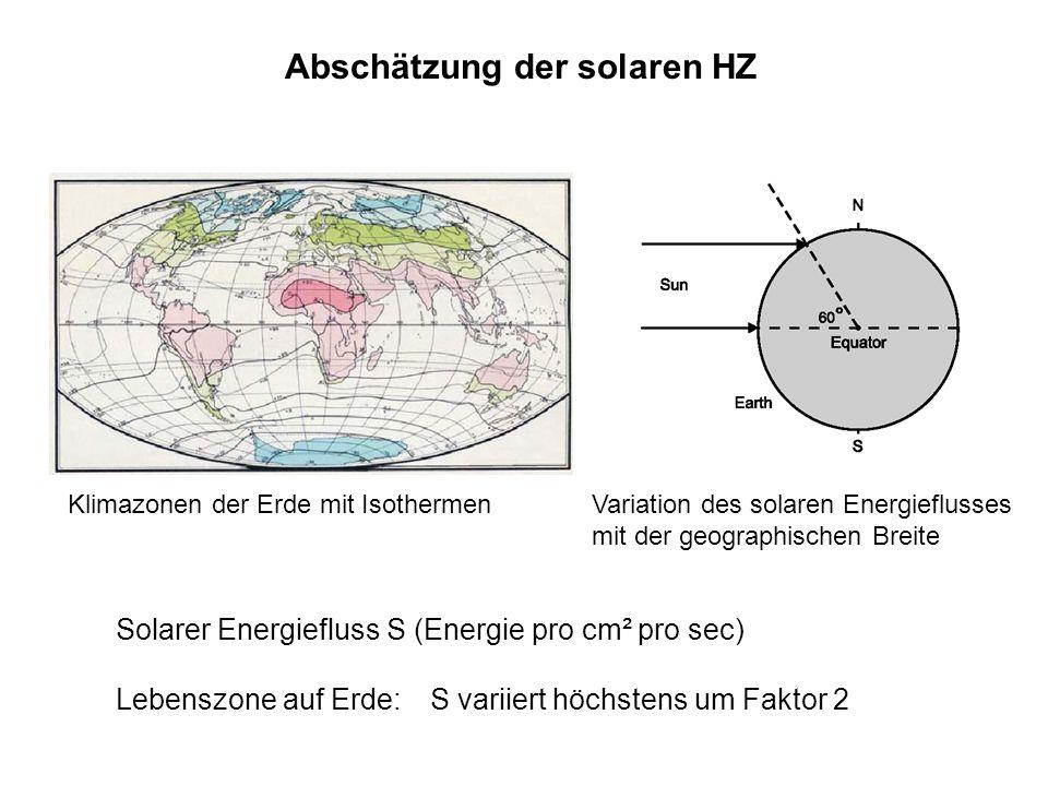 Abschätzung der solaren HZ Klimazonen der Erde mit IsothermenVariation des solaren Energieflusses mit der geographischen Breite Solarer Energiefluss S