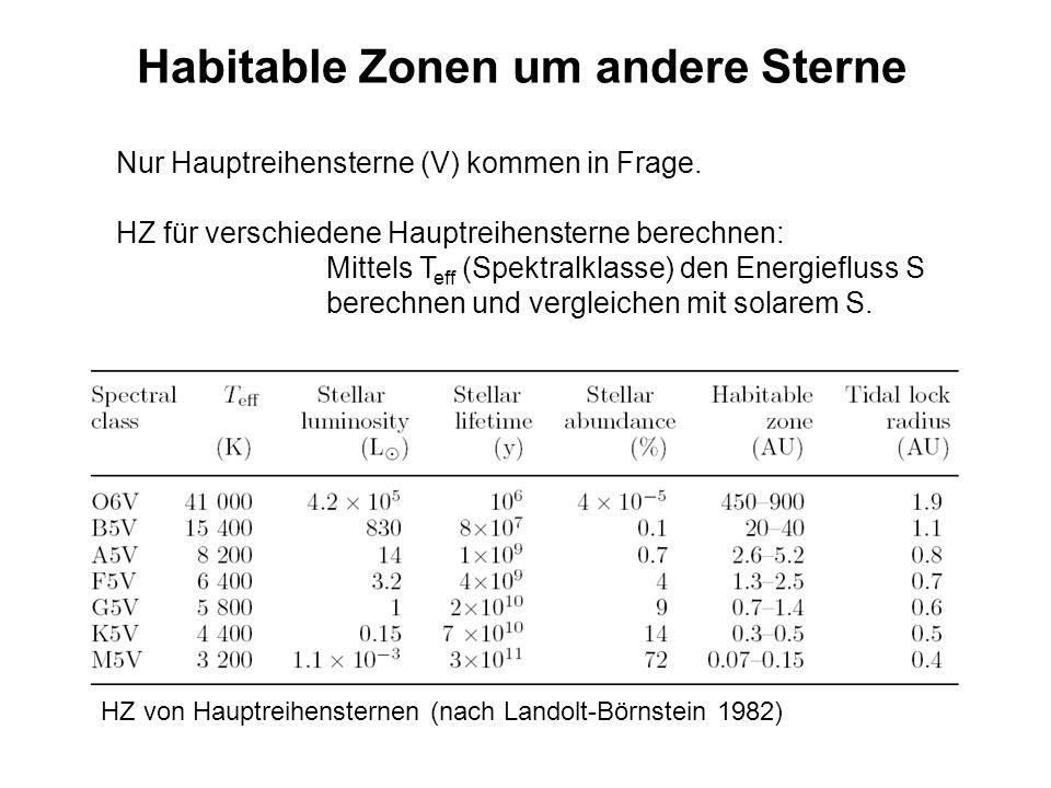 Habitable Zonen um andere Sterne Nur Hauptreihensterne (V) kommen in Frage. HZ für verschiedene Hauptreihensterne berechnen: Mittels T eff (Spektralkl