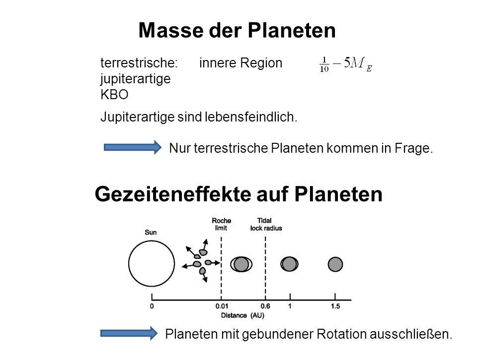 Masse der Planeten terrestrische: innere Region jupiterartige KBO Jupiterartige sind lebensfeindlich. Nur terrestrische Planeten kommen in Frage. Geze