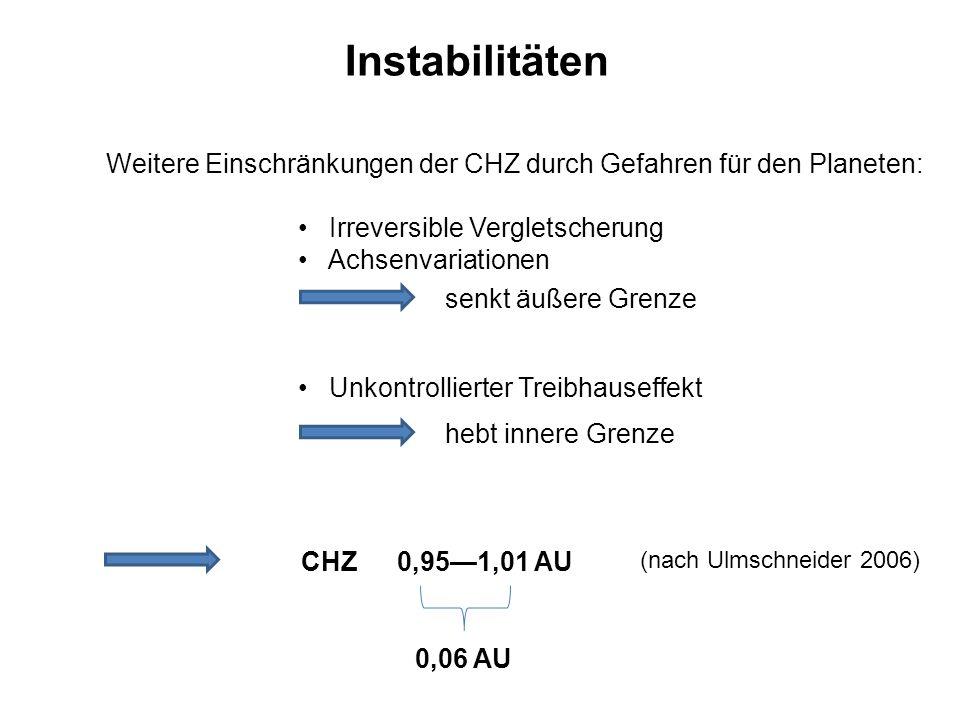 Instabilitäten Weitere Einschränkungen der CHZ durch Gefahren für den Planeten: Irreversible Vergletscherung Achsenvariationen Unkontrollierter Treibh