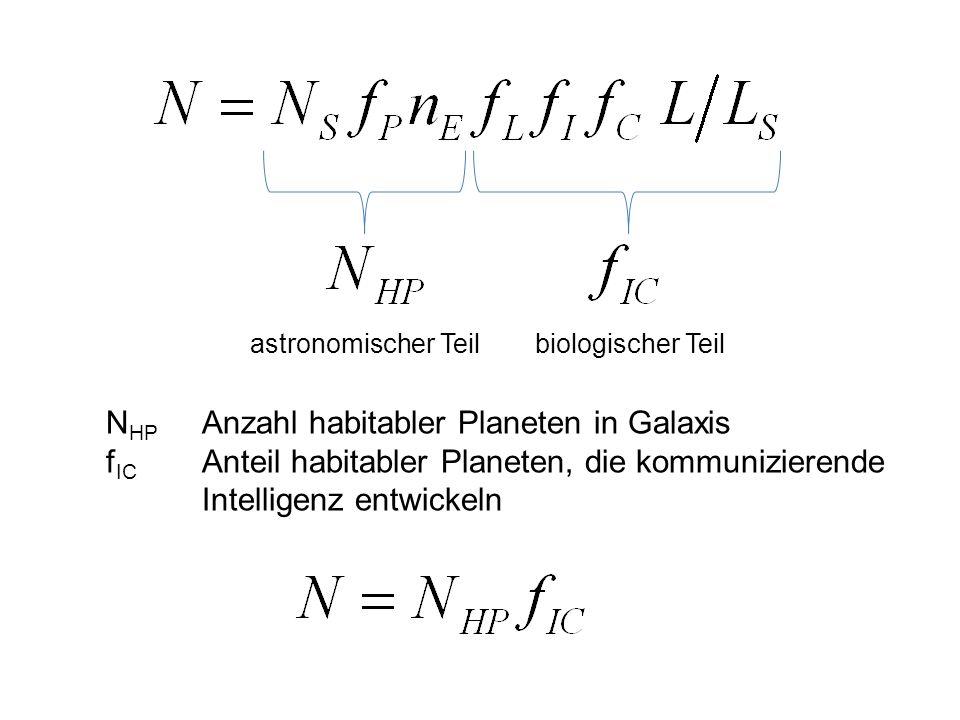 astronomischer Teilbiologischer Teil N HP Anzahl habitabler Planeten in Galaxis f IC Anteil habitabler Planeten, die kommunizierende Intelligenz entwi