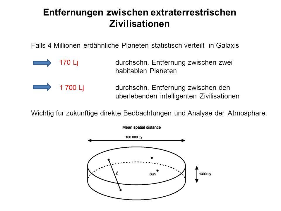 Entfernungen zwischen extraterrestrischen Zivilisationen Falls 4 Millionen erdähnliche Planeten statistisch verteilt in Galaxis 170 Ljdurchschn. Entfe
