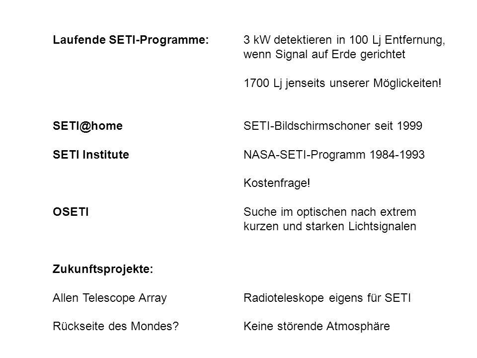 Laufende SETI-Programme:3 kW detektieren in 100 Lj Entfernung, wenn Signal auf Erde gerichtet 1700 Lj jenseits unserer Möglickeiten! SETI@homeSETI-Bil