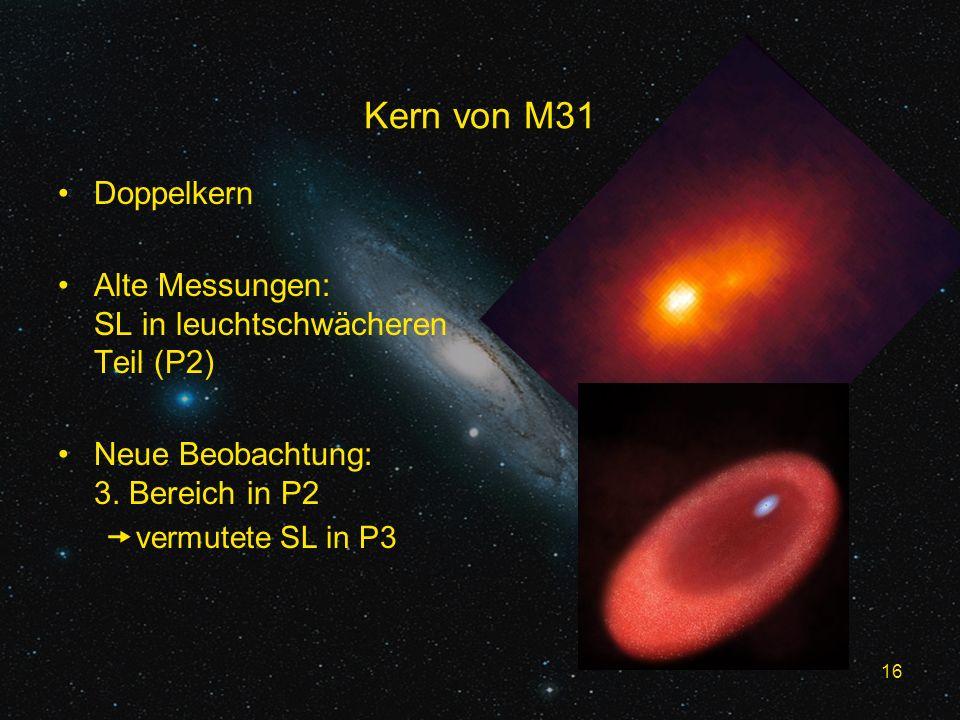 16 Doppelkern Alte Messungen: SL in leuchtschwächeren Teil (P2) Neue Beobachtung: 3. Bereich in P2 vermutete SL in P3 Kern von M31