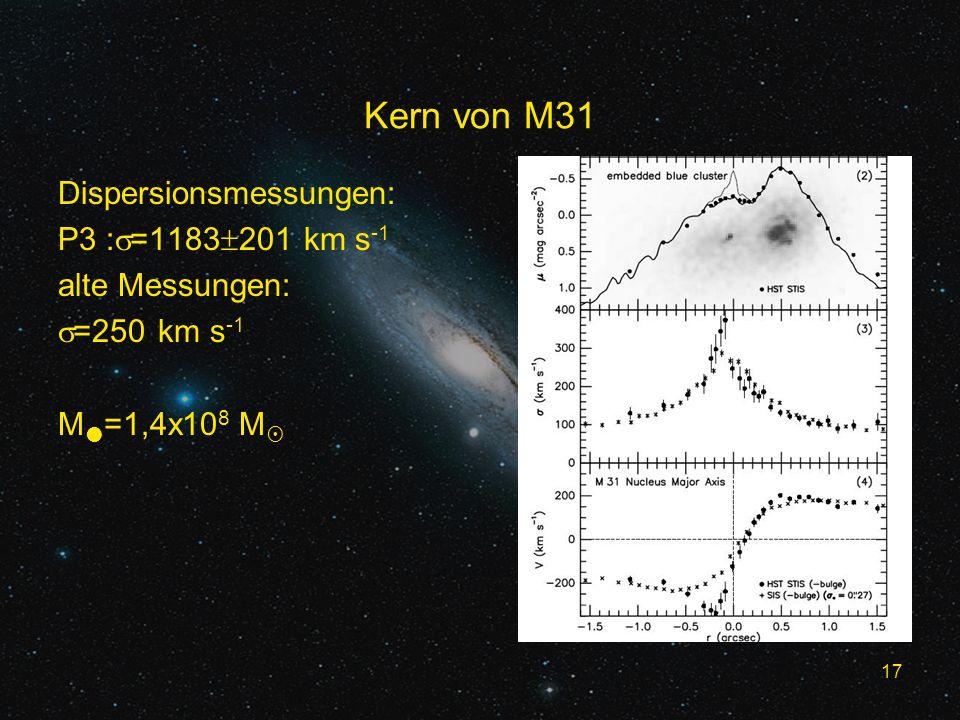 17 Kern von M31 Dispersionsmessungen: P3 : =1183 201 km s -1 alte Messungen: =250 km s -1 M =1,4x10 8 M