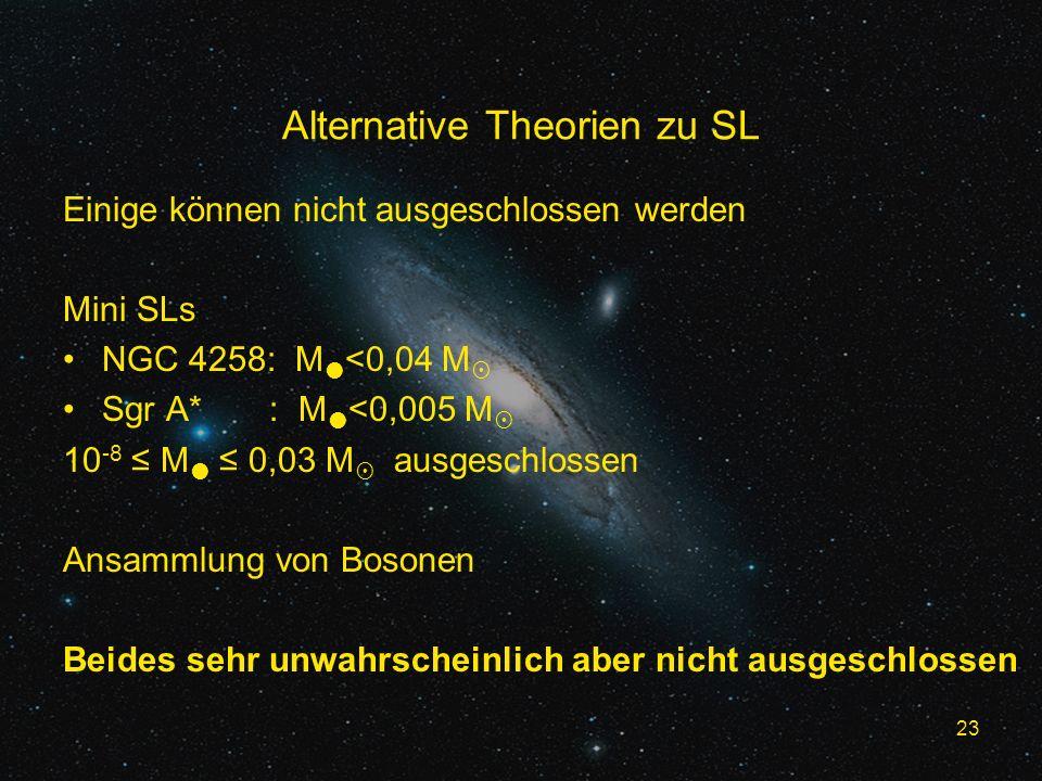 23 Alternative Theorien zu SL Einige können nicht ausgeschlossen werden Mini SLs NGC 4258: M <0,04 M Sgr A* : M <0,005 M 10 -8 M 0,03 M ausgeschlossen Ansammlung von Bosonen Beides sehr unwahrscheinlich aber nicht ausgeschlossen