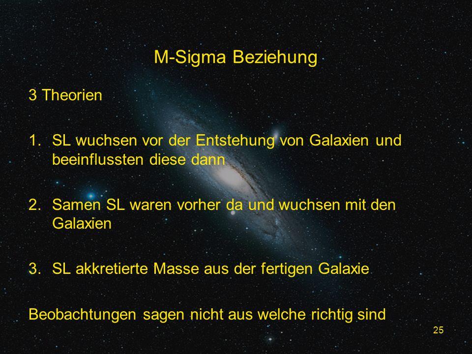 25 M-Sigma Beziehung 3 Theorien 1.SL wuchsen vor der Entstehung von Galaxien und beeinflussten diese dann 2.Samen SL waren vorher da und wuchsen mit den Galaxien 3.SL akkretierte Masse aus der fertigen Galaxie Beobachtungen sagen nicht aus welche richtig sind