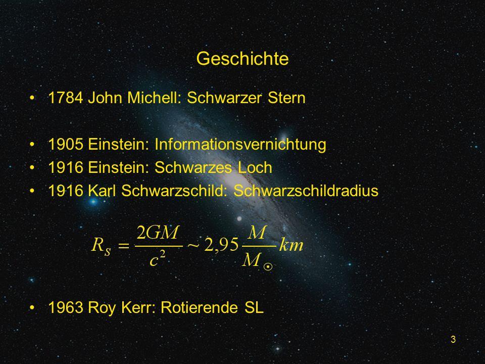 3 Geschichte 1784 John Michell: Schwarzer Stern 1905 Einstein: Informationsvernichtung 1916 Einstein: Schwarzes Loch 1916 Karl Schwarzschild: Schwarzschildradius 1963 Roy Kerr: Rotierende SL