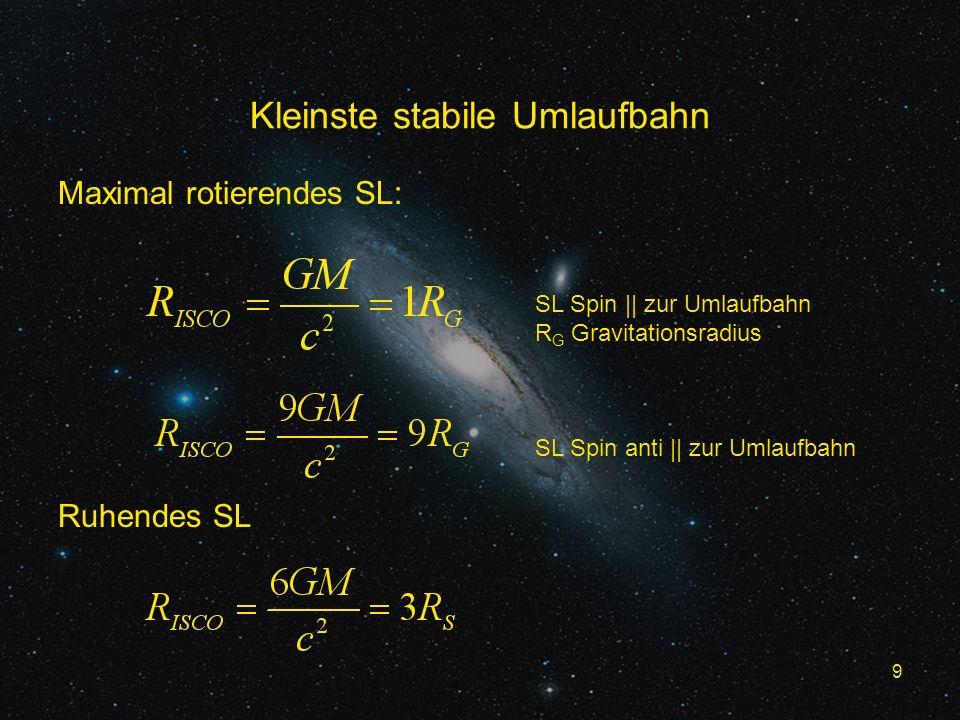 9 Kleinste stabile Umlaufbahn Maximal rotierendes SL: Ruhendes SL SL Spin || zur Umlaufbahn R G Gravitationsradius SL Spin anti || zur Umlaufbahn