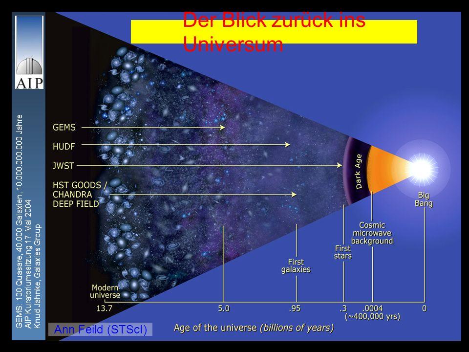 GEMS: 100 Quasare, 40.000 Galaxien, 10.000.000.000 Jahre AIP Kuratoriumssitzung 17. Mai 2004 Knud Jahnke, Galaxies Group 1 Der Blick zurück ins Univer