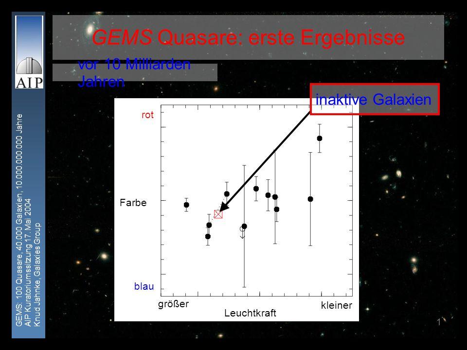 GEMS: 100 Quasare, 40.000 Galaxien, 10.000.000.000 Jahre AIP Kuratoriumssitzung 17. Mai 2004 Knud Jahnke, Galaxies Group 1 Leuchtkraft Farbe rot blau