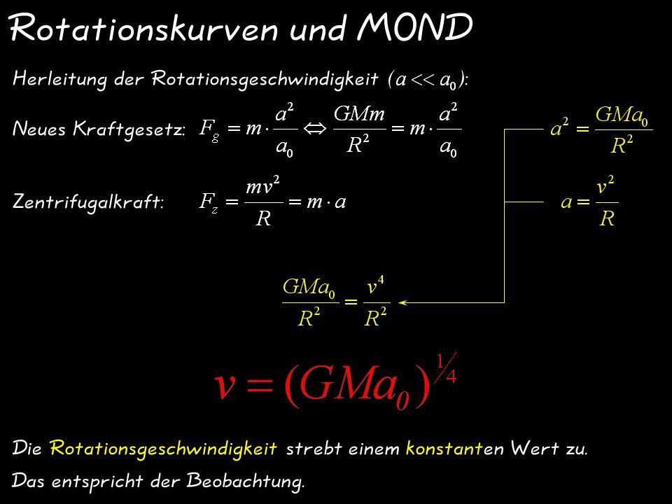 Rotationskurven und MOND Herleitung der Rotationsgeschwindigkeit ( ): Neues Kraftgesetz: Zentrifugalkraft: Die Rotationsgeschwindigkeit strebt einem konstanten Wert zu.