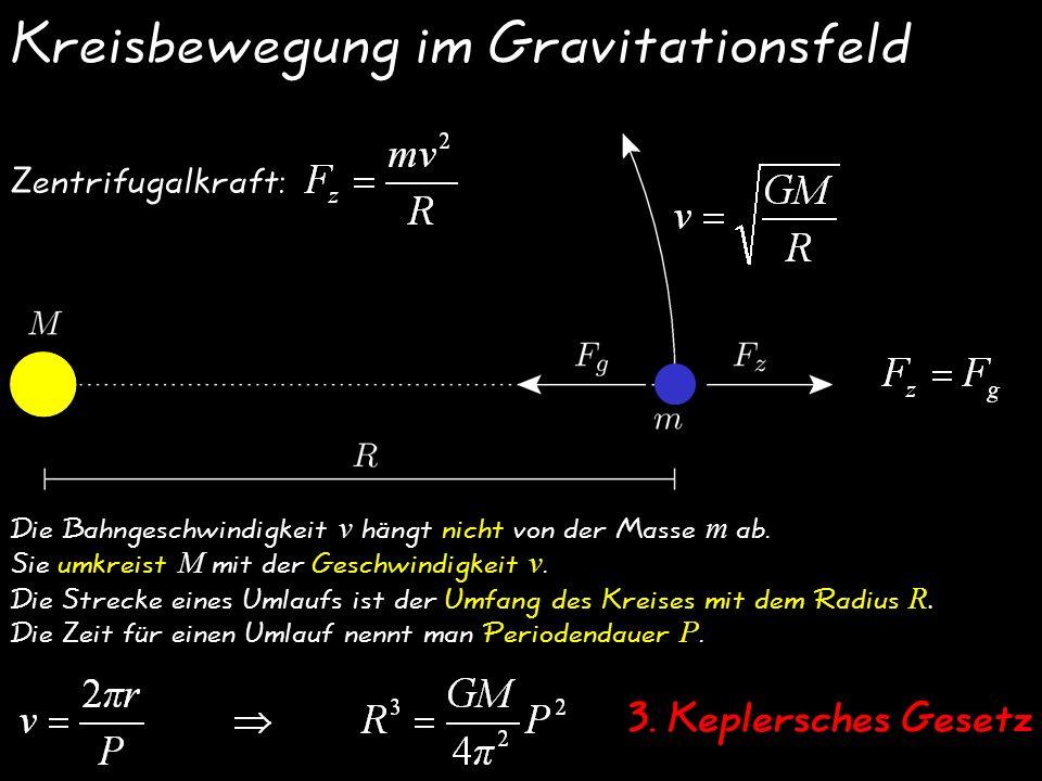 Kreisbewegung im Gravitationsfeld Zentrifugalkraft: Die Bahngeschwindigkeit v hängt nicht von der Masse m ab.