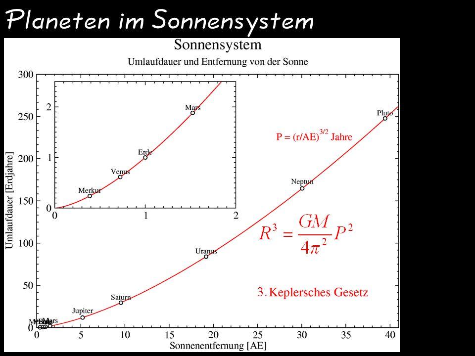 Planeten im Sonnensystem 3.