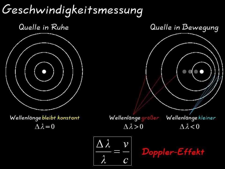 Geschwindigkeitsmessung Quelle in RuheQuelle in Bewegung Wellenlänge bleibt konstantWellenlänge größerWellenlänge kleiner Doppler-Effekt